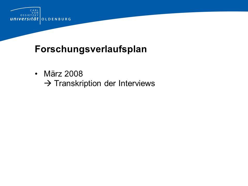 Forschungsverlaufsplan März 2008 Transkription der Interviews