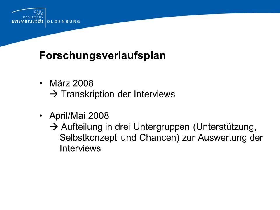 Forschungsverlaufsplan März 2008 Transkription der Interviews April/Mai 2008 Aufteilung in drei Untergruppen (Unterstützung, Selbstkonzept und Chancen