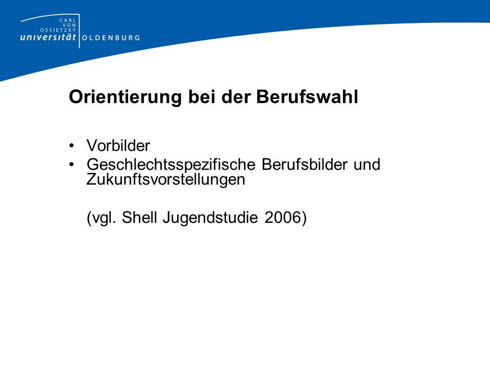 Orientierung bei der Berufswahl Vorbilder Geschlechtsspezifische Berufsbilder und Zukunftsvorstellungen (vgl. Shell Jugendstudie 2006)