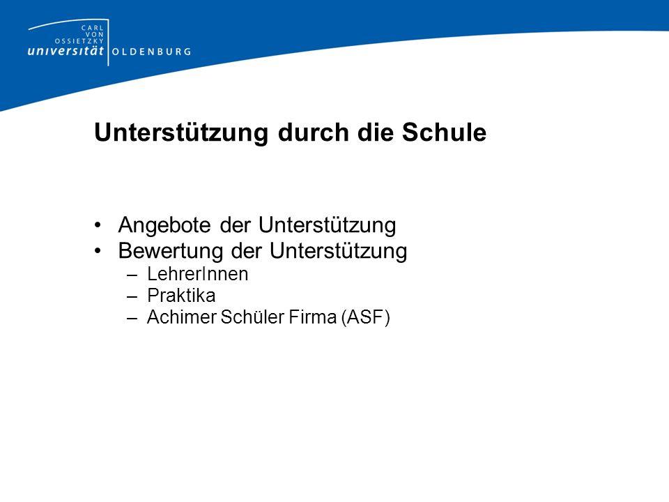 Unterstützung durch die Schule Angebote der Unterstützung Bewertung der Unterstützung –LehrerInnen –Praktika –Achimer Schüler Firma (ASF)