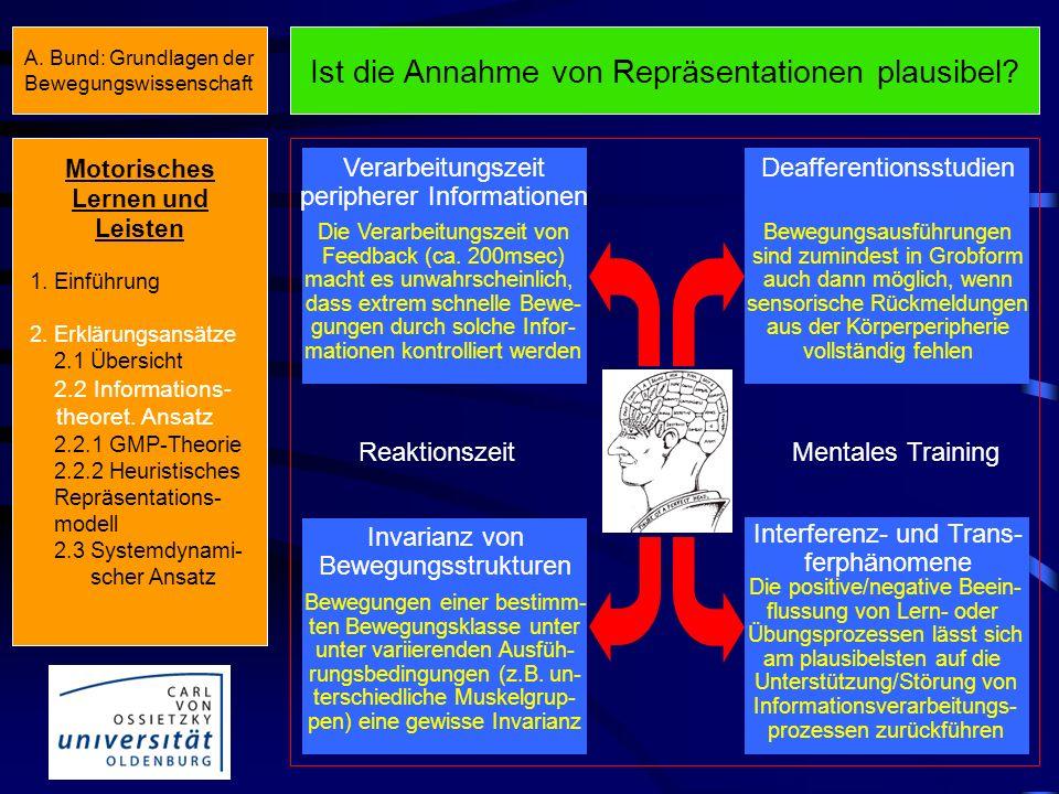 Informationstheoret. Ansatz: Grundannahmen Bewegungslernen und Bewegungskontrolle sind das Ergebnis von Informationsverarbeitungsprozessen Es werden U