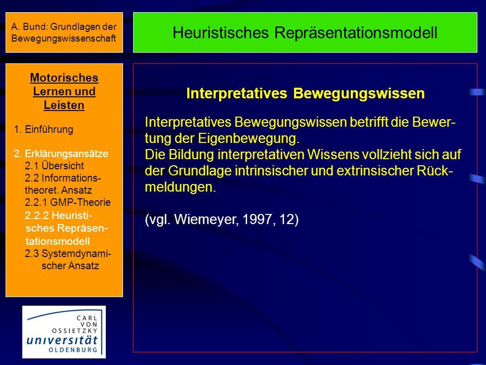 Heuristisches Repräsentationsmodell Motorisches Lernen und Leisten 1. Einführung 2. Erklärungsansätze 2.1 Übersicht 2.2 Informations- theoret. Ansatz