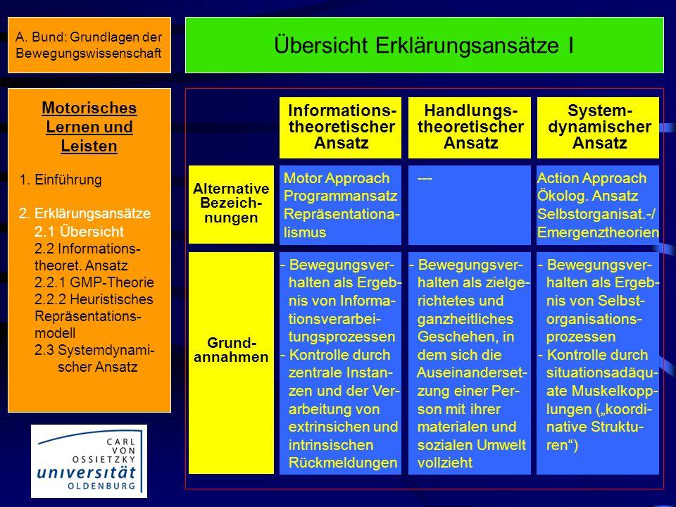 Übersicht Erklärungsansätze I Informations- theoretischer Ansatz Handlungs- theoretischer Ansatz System- dynamischer Ansatz Alternative Bezeich- nungen Motor Approach Programmansatz Repräsentationa- lismus ---Action Approach Ökolog.