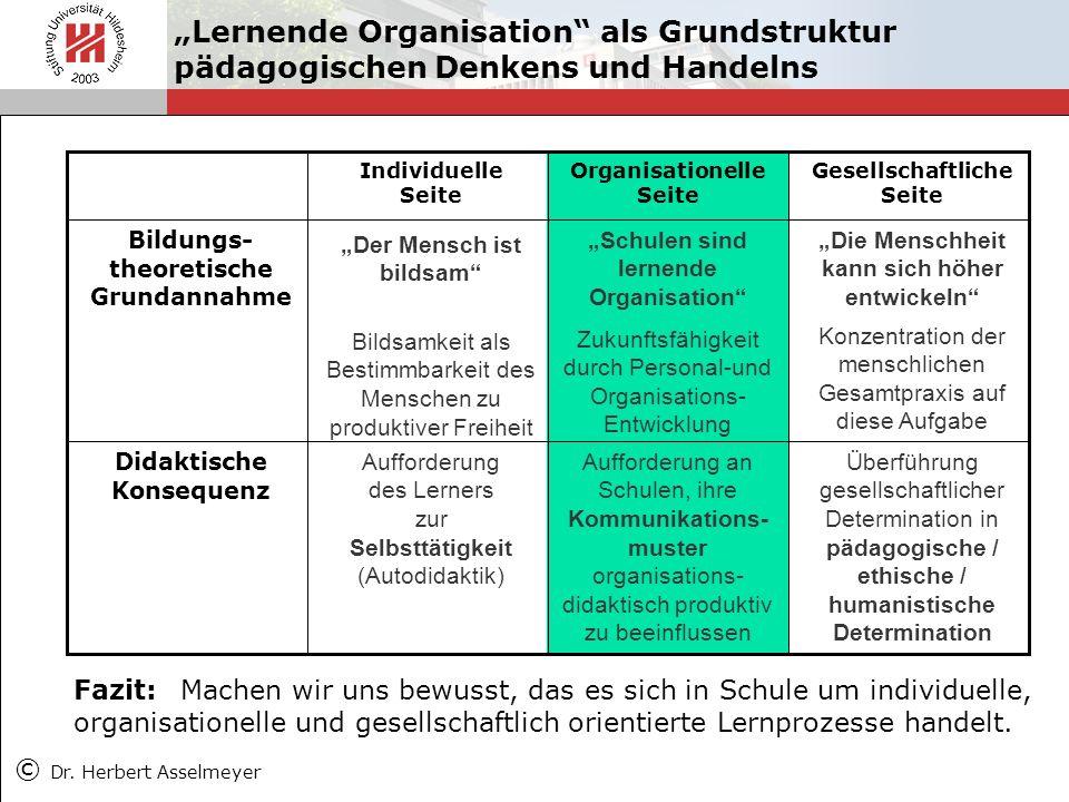 Lernende Organisation als Grundstruktur pädagogischen Denkens und Handelns Überführung gesellschaftlicher Determination in pädagogische / ethische / h