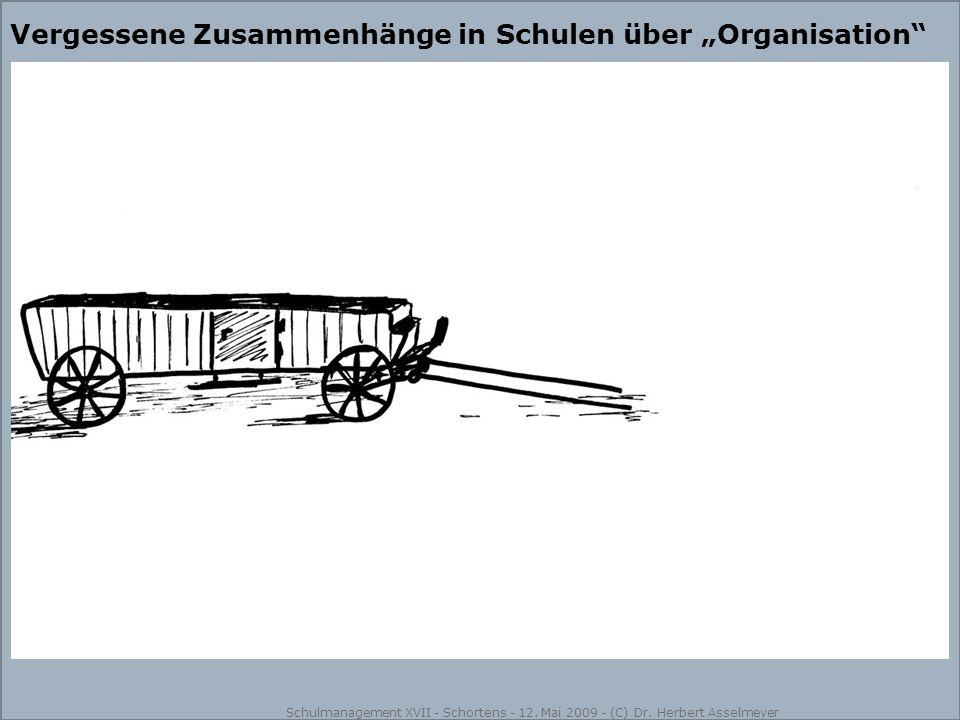 Vergessene Zusammenhänge in Schulen über Organisation Schulmanagement XVII - Schortens - 12. Mai 2009 - (C) Dr. Herbert Asselmeyer