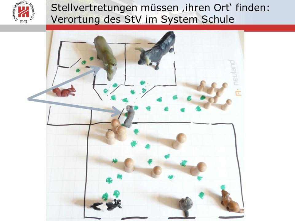Stellvertretungen müssen ihren Ort finden: Verortung des StV im System Schule Schulmanagement XVII - Schortens - 12. Mai 2009 - (C) Dr. Herbert Asselm