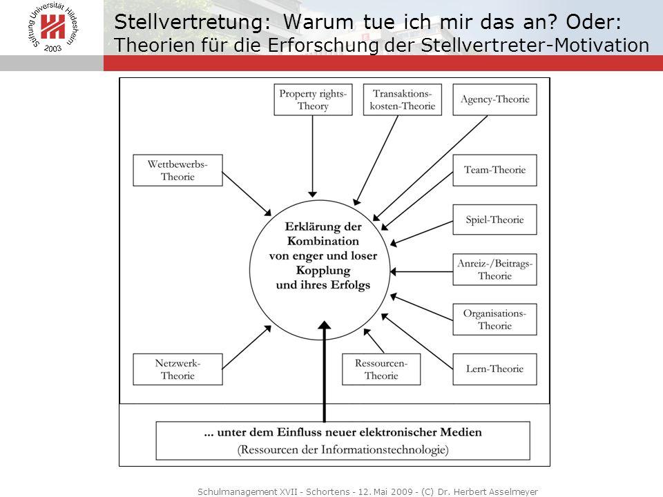 Stellvertretung: Warum tue ich mir das an? Oder: Theorien für die Erforschung der Stellvertreter-Motivation Schulmanagement XVII - Schortens - 12. Mai