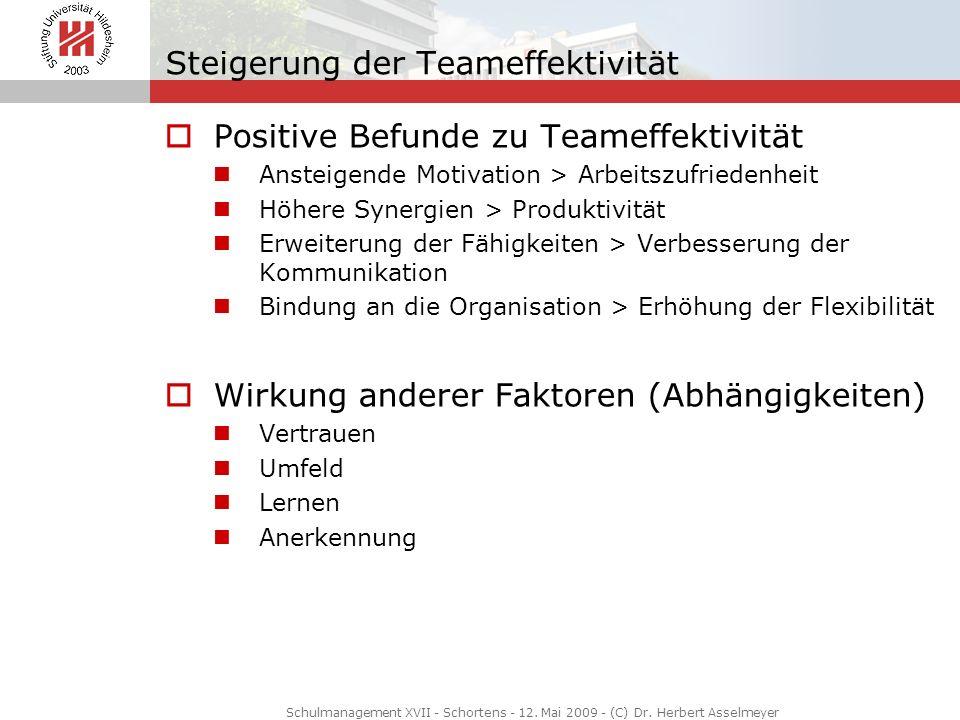Steigerung der Teameffektivität Positive Befunde zu Teameffektivität Ansteigende Motivation > Arbeitszufriedenheit Höhere Synergien > Produktivität Er