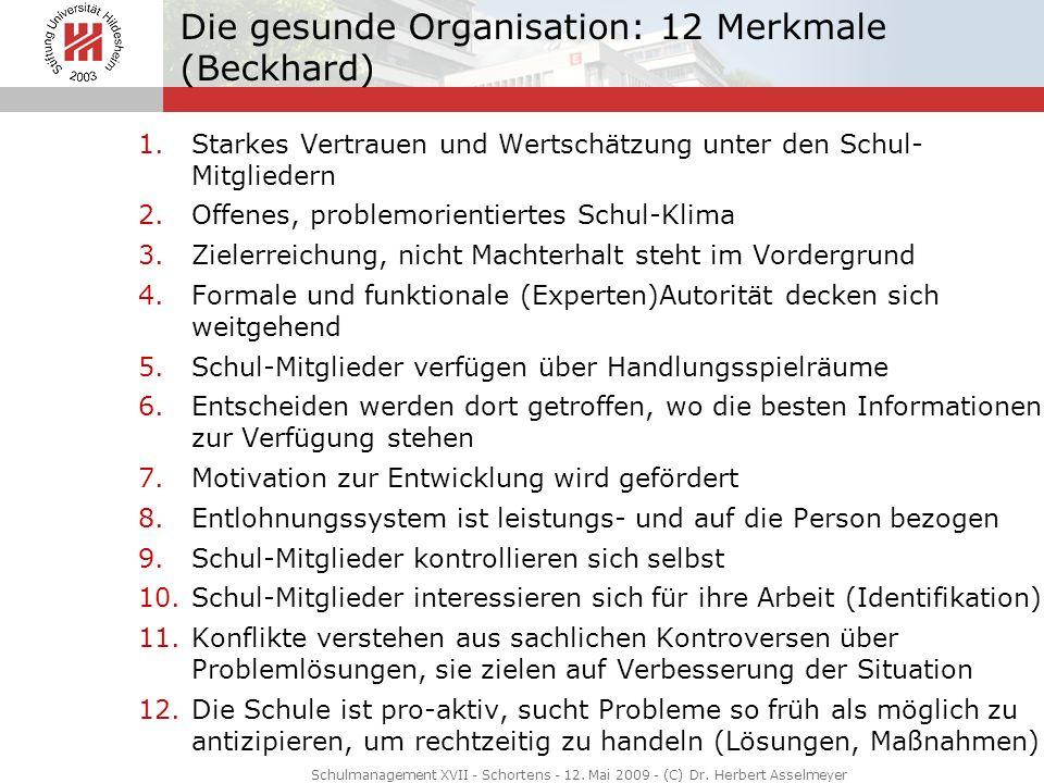 Die gesunde Organisation: 12 Merkmale (Beckhard) 1.Starkes Vertrauen und Wertschätzung unter den Schul- Mitgliedern 2.Offenes, problemorientiertes Sch