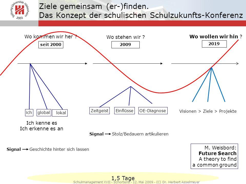 Ziele gemeinsam (er-)finden. Das Konzept der schulischen Schulzukunfts-Konferenz ich 1,5 Tage seit 2000 Wo kommen wir her ? Wo stehen wir ? 2009 2019
