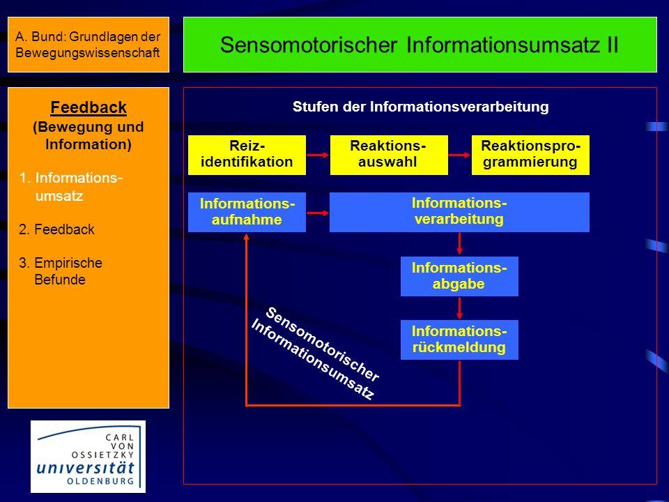 Feedback (Bewegung und Information) 1. Informations- umsatz 2. Feedback 3. Empirische Befunde Sensomotorischer Informationsumsatz I Reiz- identifikati