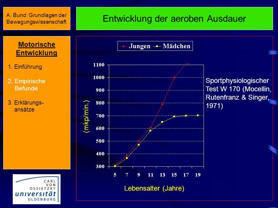 Entwicklg. der Max.-kraft im Erwachsenenalter Maximalkraft der Beinstreckmuskulatur (Schmidtbleicher, 1994) Leistungsfähigkeit (%) Lebensalter (Jahre)
