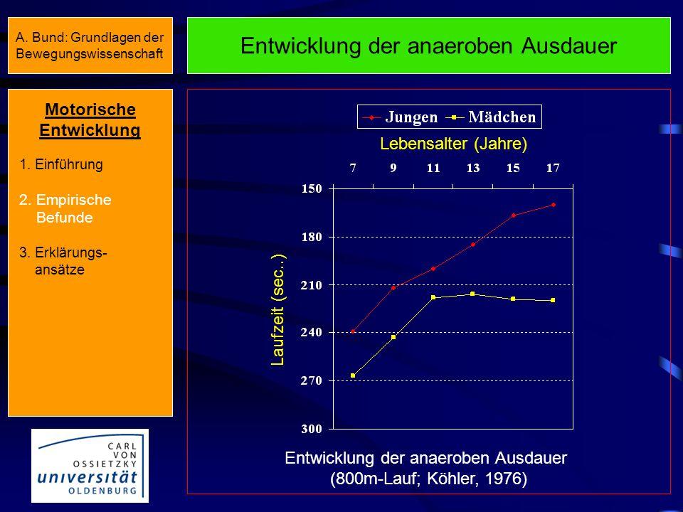 Entwicklung der aeroben Ausdauer (mkp/min.) Lebensalter (Jahre) Sportphysiologischer Test W 170 (Mocellin, Rutenfranz & Singer, 1971) Motorische Entwi