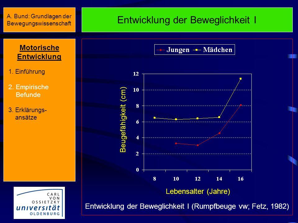 Entwicklung der anaeroben Ausdauer (800m-Lauf; Köhler, 1976) Laufzeit (sec..) Lebensalter (Jahre) Motorische Entwicklung 1. Einführung 2. Empirische B