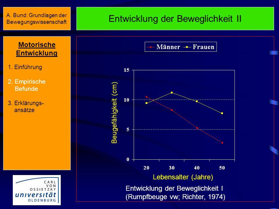 Entwicklung der Beweglichkeit I Entwicklung der Beweglichkeit I (Rumpfbeuge vw; Fetz, 1982) Beugefähigkeit (cm) Lebensalter (Jahre) Motorische Entwick
