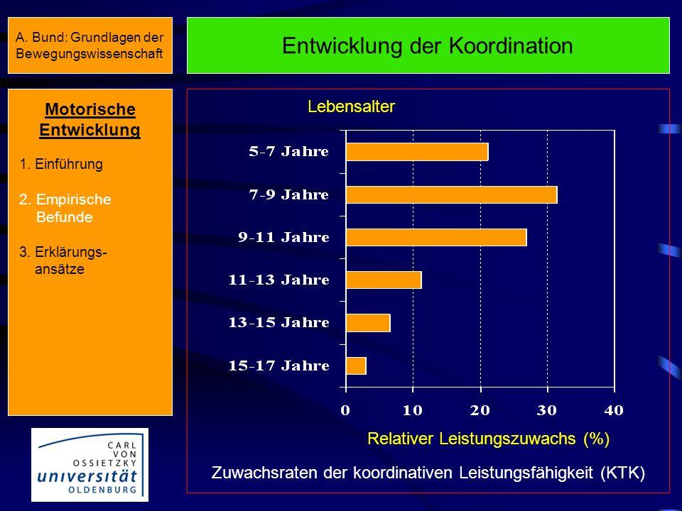 Entwicklung der Beweglichkeit II Entwicklung der Beweglichkeit I (Rumpfbeuge vw; Richter, 1974) Beugefähigkeit (cm) Lebensalter (Jahre) Motorische Ent