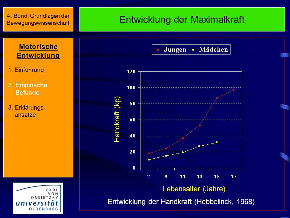 Entwicklung der Schnellkraft Entwicklung der Sprungkraft (Joch & Schroeter, 1976) Sprunghöhe (cm) Lebensalter (Jahre) Motorische Entwicklung 1. Einfüh