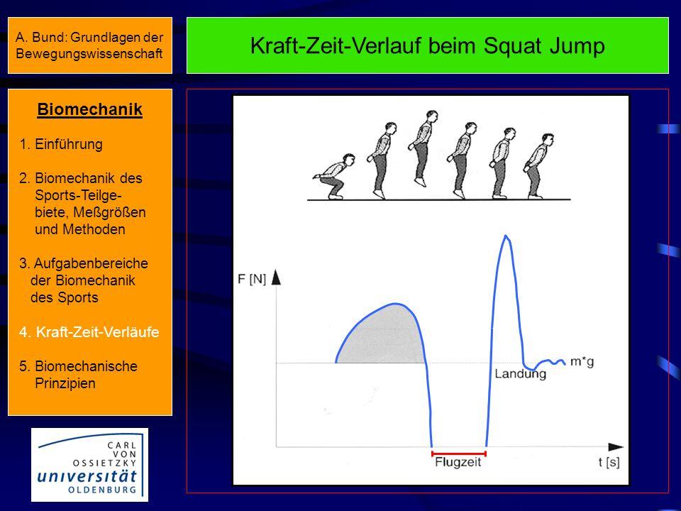 Kraft-Zeit-Verlauf beim Tiefgehen in die Hocke? Biomechanik 1. Einführung 2. Biomechanik des Sports-Teilge- biete, Meßgrößen und Methoden 3. Aufgabenb