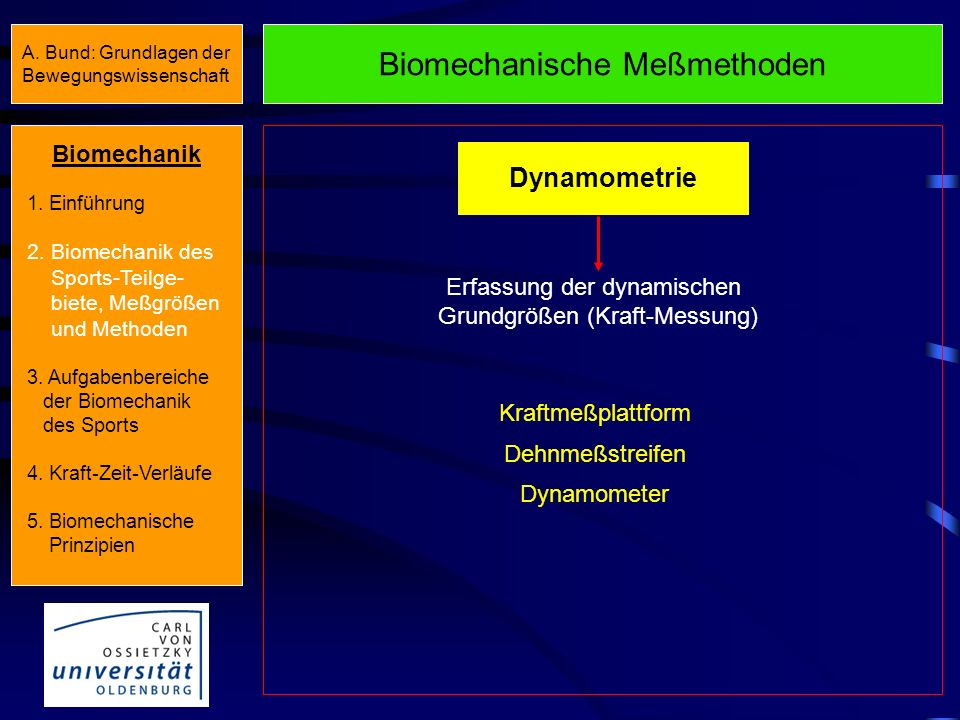 Biomechanische Meßmethoden Dynamometrie Erfassung der dynamischen Grundgrößen (Kraft-Messung) Kraftmeßplattform Dehnmeßstreifen Dynamometer Biomechanik 1.