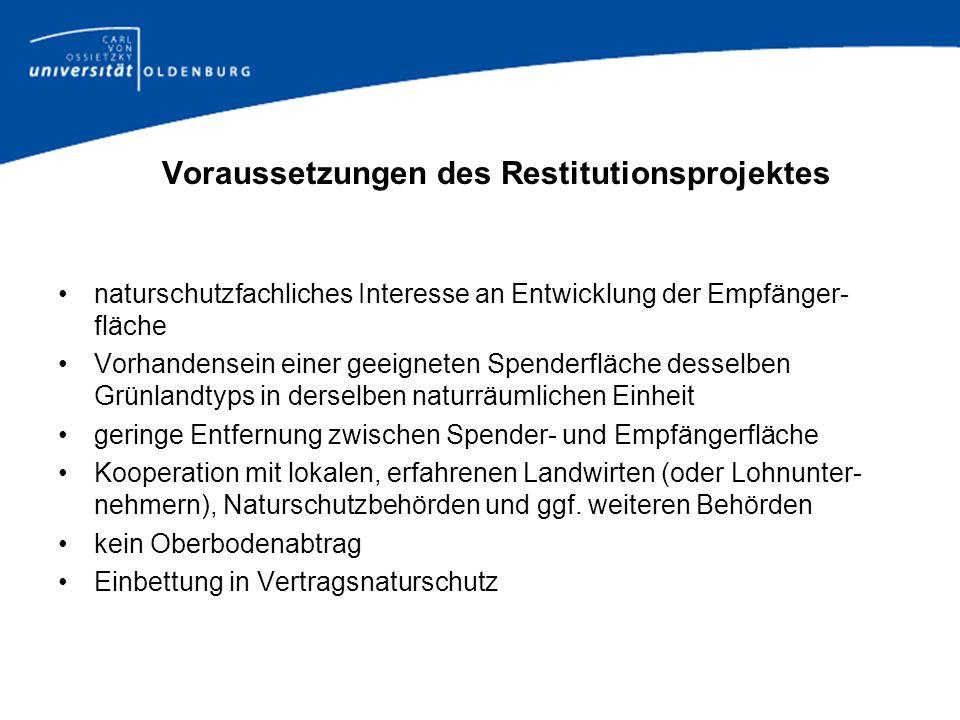 Voraussetzungen des Restitutionsprojektes naturschutzfachliches Interesse an Entwicklung der Empfänger- fläche Vorhandensein einer geeigneten Spenderf