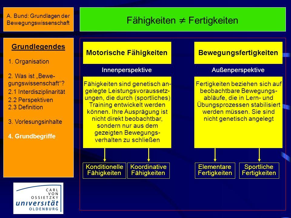A. Bund: Grundlagen der Bewegungswissenschaft Fähigkeiten Fertigkeiten Motorik Gesamtheit der subjektiven körperinternen Steuerungs- und Funktionsproz