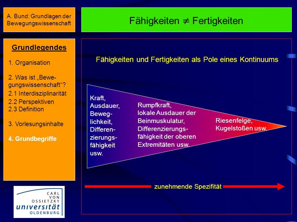 A. Bund: Grundlagen der Bewegungswissenschaft Fähigkeiten Fertigkeiten Konditionelle Fähigkeiten Kraftfähigkeiten Ausdauerfähigkeiten Beweglichkeit Ko