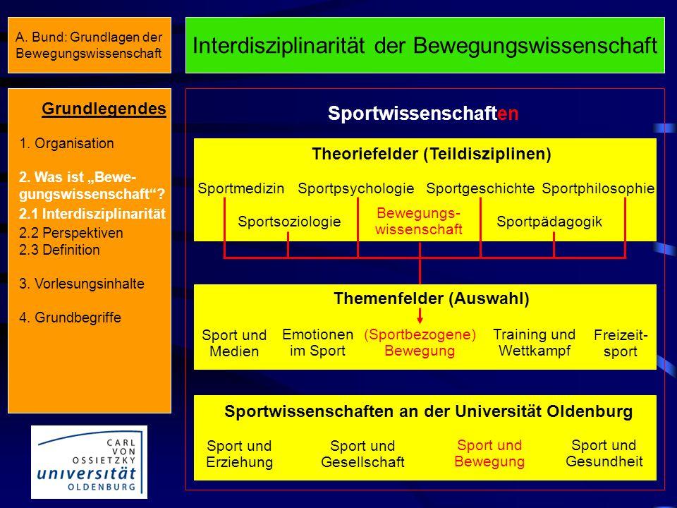 A. Bund: Grundlagen der Bewegungswissenschaft Grundlegendes 1. Organisation 2. Was ist Bewe- gungswissenschaft? 2.1 Interdisziplinarität 2.2 Perspekti