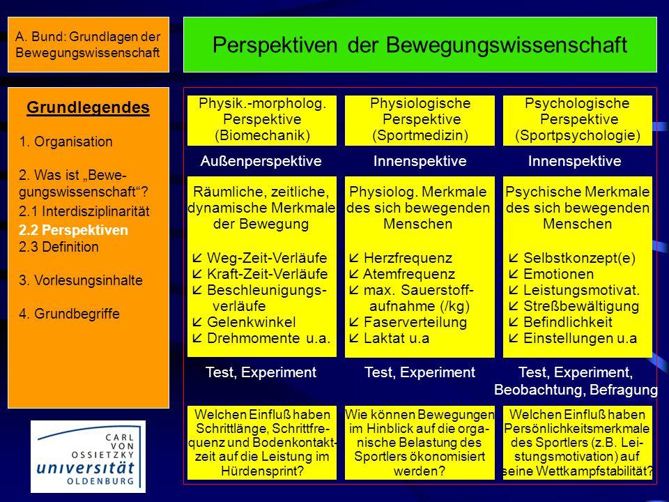 A. Bund: Grundlagen der Bewegungswissenschaft Interdisziplinarität der Bewegungswissenschaft Sportwissenschaften an der Universität Oldenburg Sport un