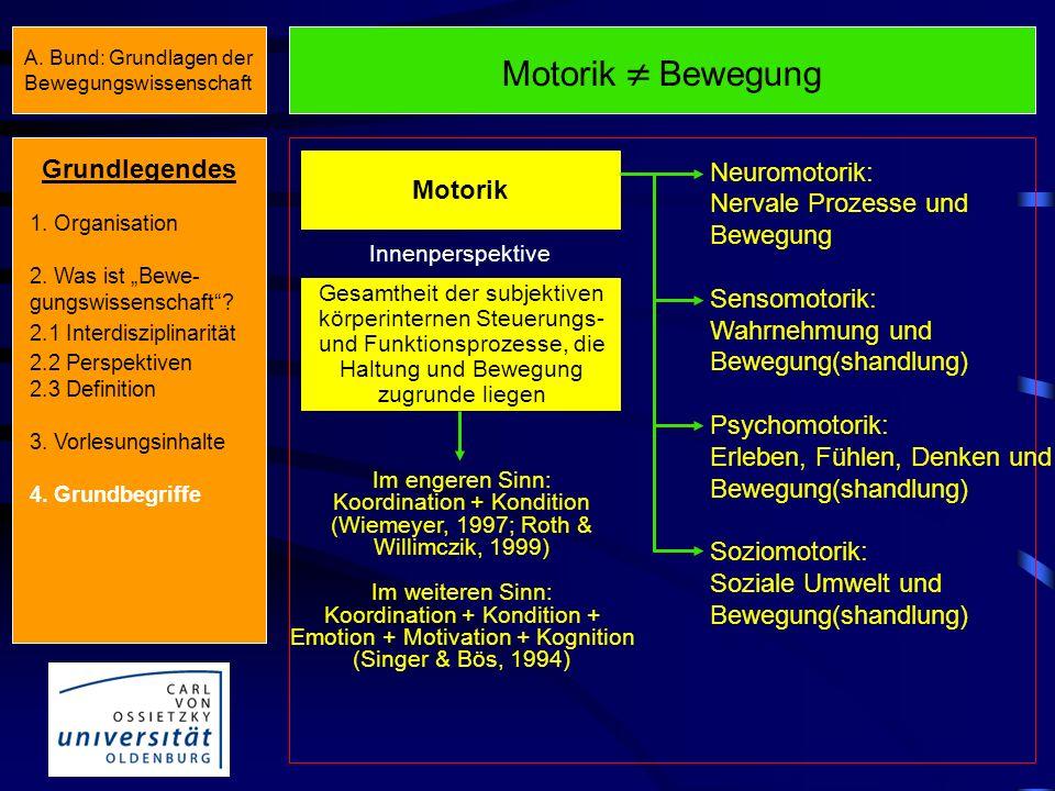 A. Bund: Grundlagen der Bewegungswissenschaft Vorlesungsinhalte 1 Grundlegendes zur Bewegungswissenschaft Was ist Bewegungswissenschaft? Grundbegriffe