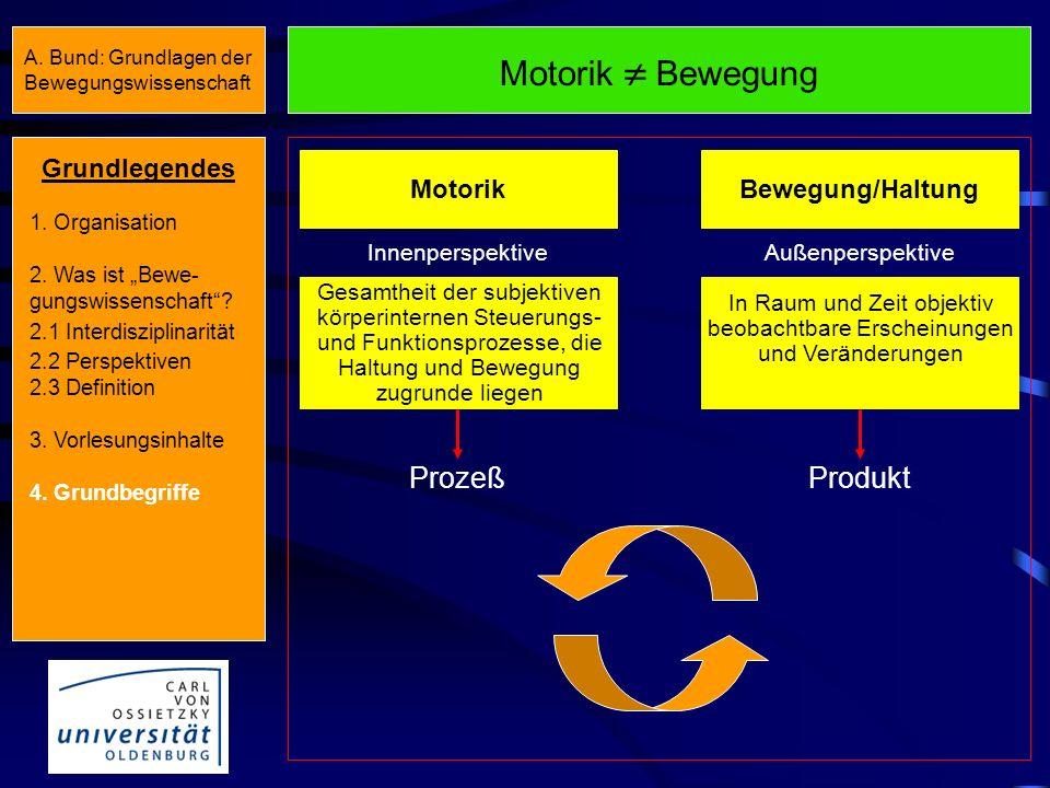 A. Bund: Grundlagen der Bewegungswissenschaft Motorik Bewegung Motorik Gesamtheit der subjektiven körperinternen Steuerungs- und Funktionsprozesse, di