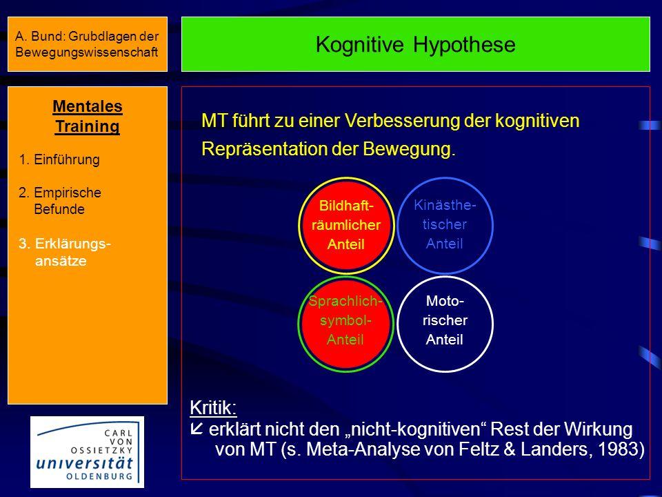 Programm-Hypothese MT ist mit einer Aktivierung des zugrundeliegenden Bewegungsprogramms gekoppelt. Die wiederholte Programmaktivierung führt zu einer