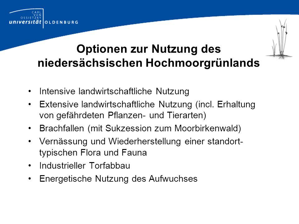 Stickstoffbilanzen Überschlägige Stickstoffbilanzen (kg/ha·a) in Niedermoorböden des Donau- mooses bei Ingolstadt (N t = 2,5%, durchschnittliche Rohdichte trocken 380 g/l).