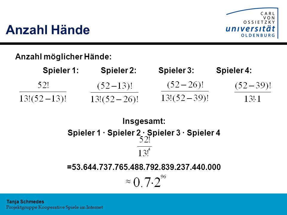Tanja Schmedes Projektgruppe Kooperative Spiele im Internet Verteilungen « Verteilung charakterisiert Hände « Gestalt der Hände in Bezug auf die 4 Farben « mögliche Verteilung einer Hand : 4-4-4-1 := 4 4 4 1 « allgemeine Formel: {Anzahl Karten die Spieler i in Farbe j hat, mit i:= 1...4, j:= 1( ) 2( ) 3( ) 4( )} « Wahrscheinlichkeit einer 13-0-0-0 Verteilung einer Hand: 0.0000000003% Wahrscheinlichkeit einer 4-4-3-2 Verteilung einer Hand: 21.551 %
