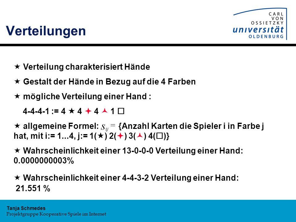 Tanja Schmedes Projektgruppe Kooperative Spiele im Internet Verteilungen « Verteilung charakterisiert Hände « Gestalt der Hände in Bezug auf die 4 Far