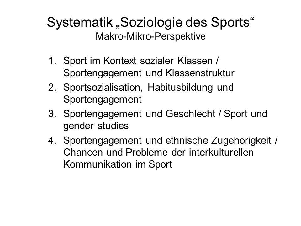 Systematik Soziologie des Sports Makro-Mikro-Perspektive 1.Sport im Kontext sozialer Klassen / Sportengagement und Klassenstruktur 2.Sportsozialisatio