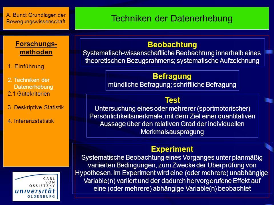 Forschungs- methoden 1. Einführung 2. Techniken der Datenerhebung 2.1 Gütekriterien 3. Deskriptive Statistik 4. Inferenzstatistik Fragen im Forschungs