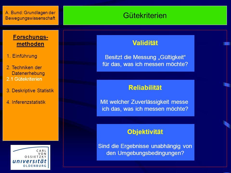 Forschungs- methoden 1. Einführung 2. Techniken der Datenerhebung 2.1 Gütekriterien 3. Deskriptive Statistik 4. Inferenzstatistik Techniken der Datene