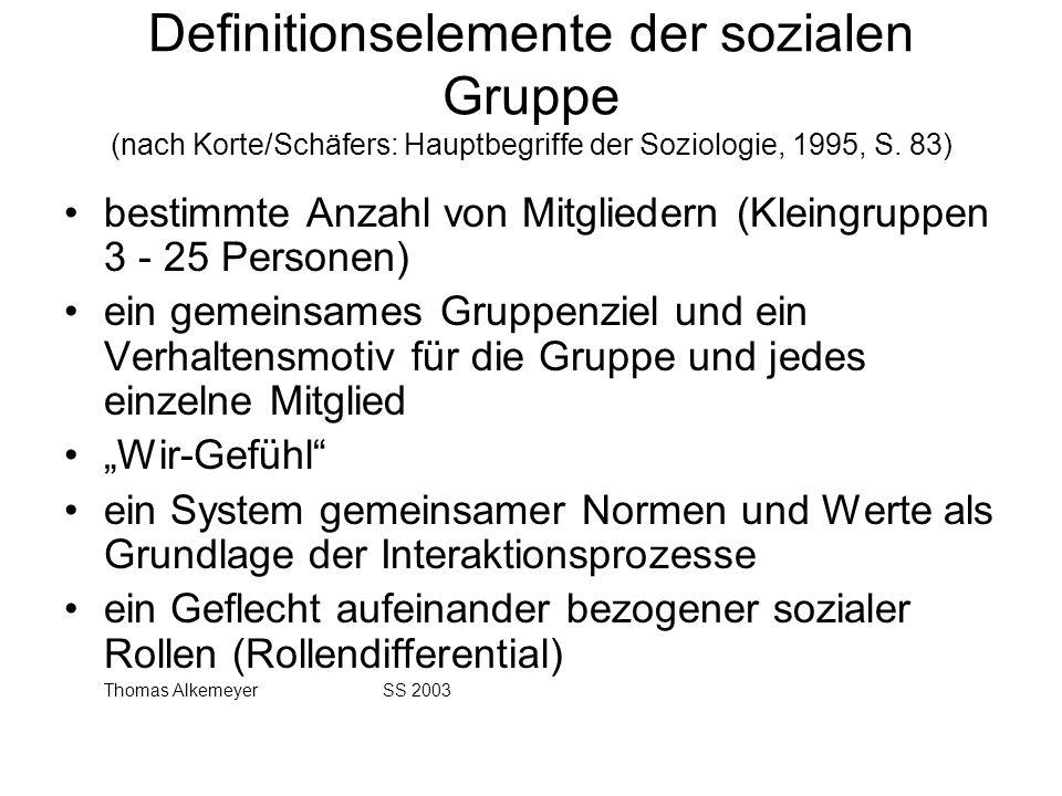 Definitionselemente der sozialen Gruppe (nach Korte/Schäfers: Hauptbegriffe der Soziologie, 1995, S. 83) bestimmte Anzahl von Mitgliedern (Kleingruppe