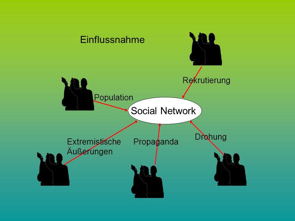 Social Network Rekrutierung Drohung PropagandaExtremistische Äußerungen Einflussnahme Population