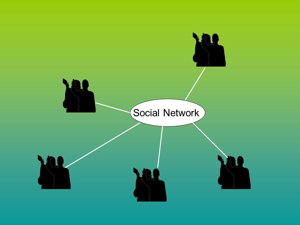 Organisation über das Social Network