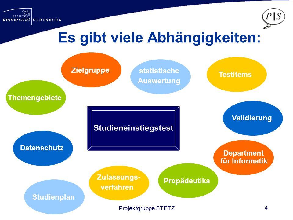 Projektgruppe STETZ 5 Aufgaben der Projektgruppe Zielgruppe und relevante Wissensbereiche Umgebung für Online-Fragebögen Testaufgaben Methoden zur Testvalidierung Mehr Informationen: http://parsys.informatik.uni-oldenburg.de/~stetz
