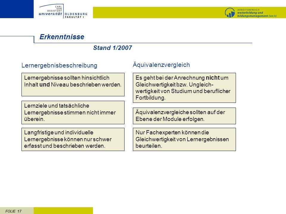 FOLIE 17 Erkenntnisse Stand 1/2007 Lernergebnisse sollten hinsichtlich Inhalt und Niveau beschrieben werden. Lernziele und tatsächliche Lernergebnisse