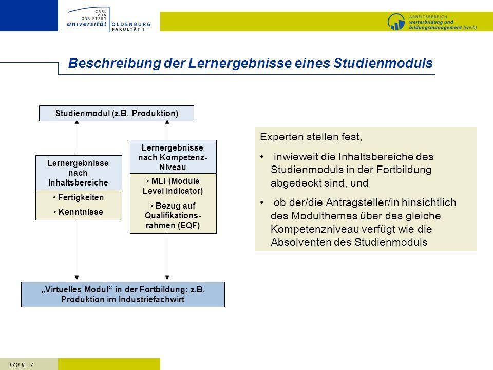 FOLIE 7 Beschreibung der Lernergebnisse eines Studienmoduls Virtuelles Modul in der Fortbildung: z.B. Produktion im Industriefachwirt Studienmodul (z.