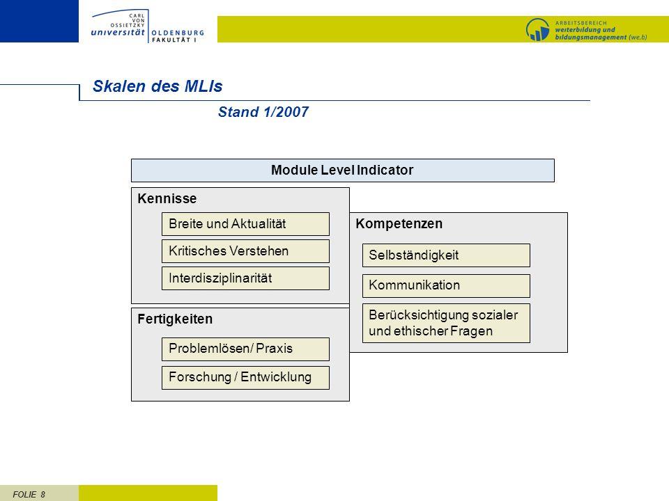 FOLIE 8 Kompetenzen Skalen des MLIs Stand 1/2007 Kennisse Module Level Indicator Breite und Aktualität Kritisches Verstehen Interdisziplinarität Ferti