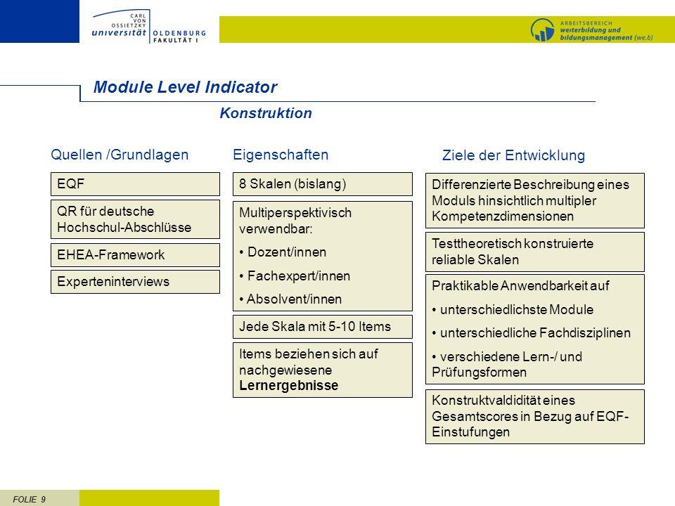 FOLIE 9 Module Level Indicator Konstruktion EQF QR für deutsche Hochschul-Abschlüsse EHEA-Framework Differenzierte Beschreibung eines Moduls hinsichtlich multipler Kompetenzdimensionen Experteninterviews Testtheoretisch konstruierte reliable Skalen Praktikable Anwendbarkeit auf unterschiedlichste Module unterschiedliche Fachdisziplinen verschiedene Lern-/ und Prüfungsformen Konstruktvaldidität eines Gesamtscores in Bezug auf EQF- Einstufungen Quellen /GrundlagenEigenschaften Ziele der Entwicklung 8 Skalen (bislang) Multiperspektivisch verwendbar: Dozent/innen Fachexpert/innen Absolvent/innen Jede Skala mit 5-10 Items Items beziehen sich auf nachgewiesene Lernergebnisse