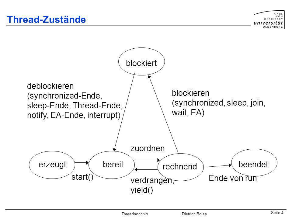 Java-Praktikum SonstigesDietrich BolesSeite 4 Threadnocchio Dietrich Boles Thread-Zustände erzeugtbereit rechnend beendet blockiert start() Ende von r