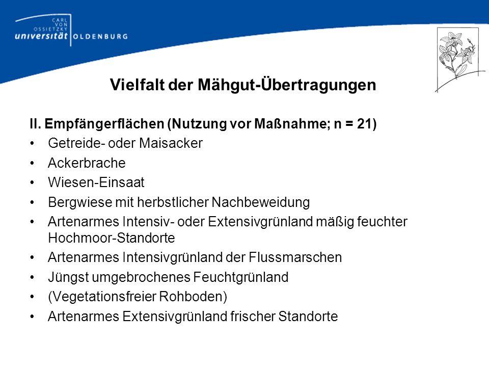 Vielfalt der Mähgut- Übertragungen III.