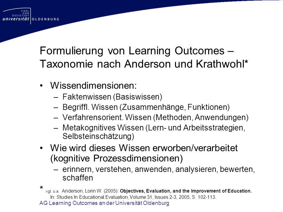 AG Learning Outcomes an der Universität Oldenburg Formulierung von Learning Outcomes – Taxonomie nach Anderson und Krathwohl* Wissendimensionen: –Fakt