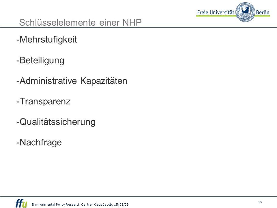 19 Environmental Policy Research Centre, Klaus Jacob, 15/05/09 Schlüsselelemente einer NHP Mehrstufigkeit Beteiligung Administrative Kapazitäten Transparenz Qualitätssicherung Nachfrage
