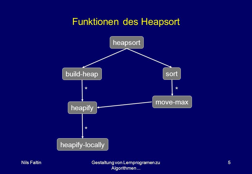 Nils FaltinGestaltung von Lernprogramen zu Algorithmen... 4 Strukturierung am Beispiel Heapsort Das Sortierproblem Heapsort und andere Sortieralgorith